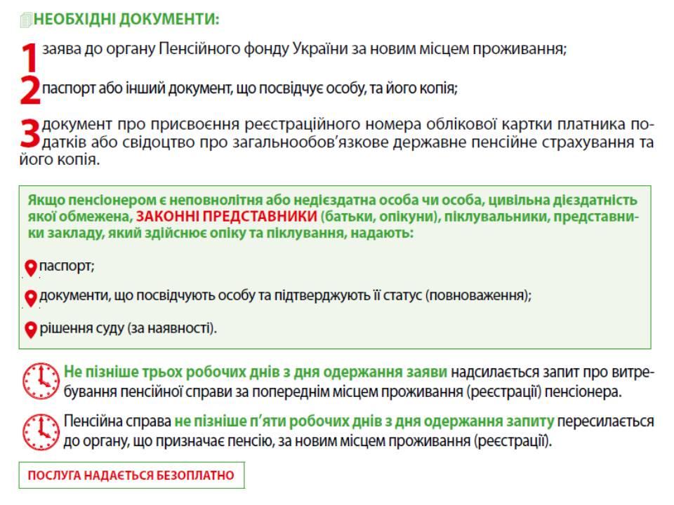 Perevedennya pensijnoyi vyplaty za novym mistsem prozhyvannya2