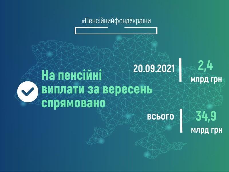 20.09.2021 Finansuvannya Avtozberezheno 222