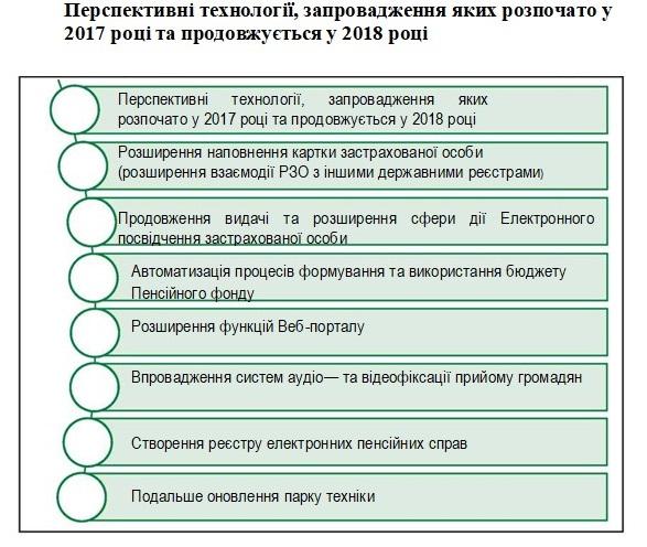 Tehnologiyi - Звіт про роботу головного управління Пенсійного фонду України в Донецькій області за 2017 рік