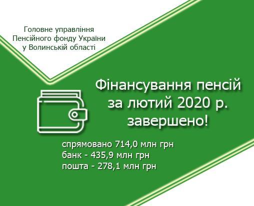 finansuvannya zavershennya 022020 - Фінансування пенсій за лютий 2020 року завершено